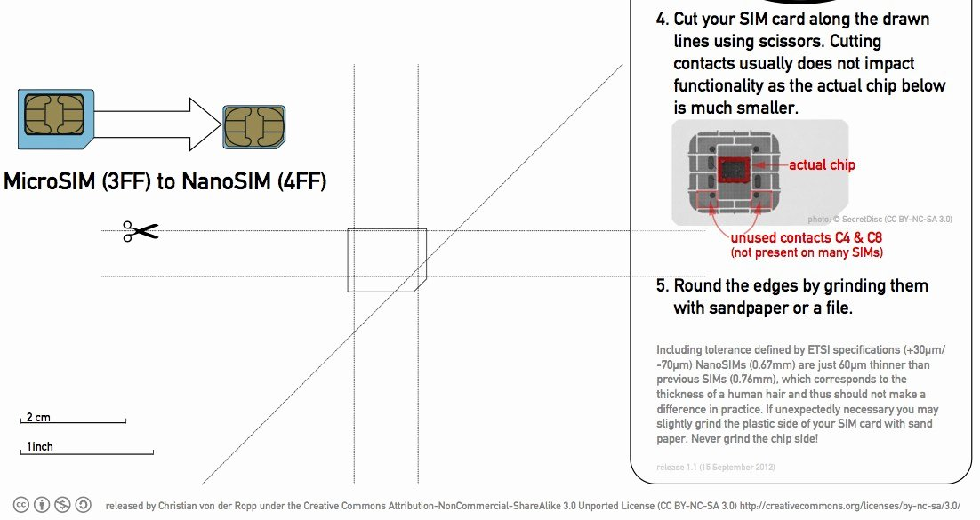 Sim Card Cutting Template Best Of 30 Of Micro to Nano Sim Template Pdf