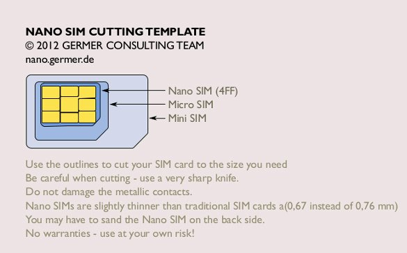 Sim Card Cutting Template Elegant Nano Sim Template