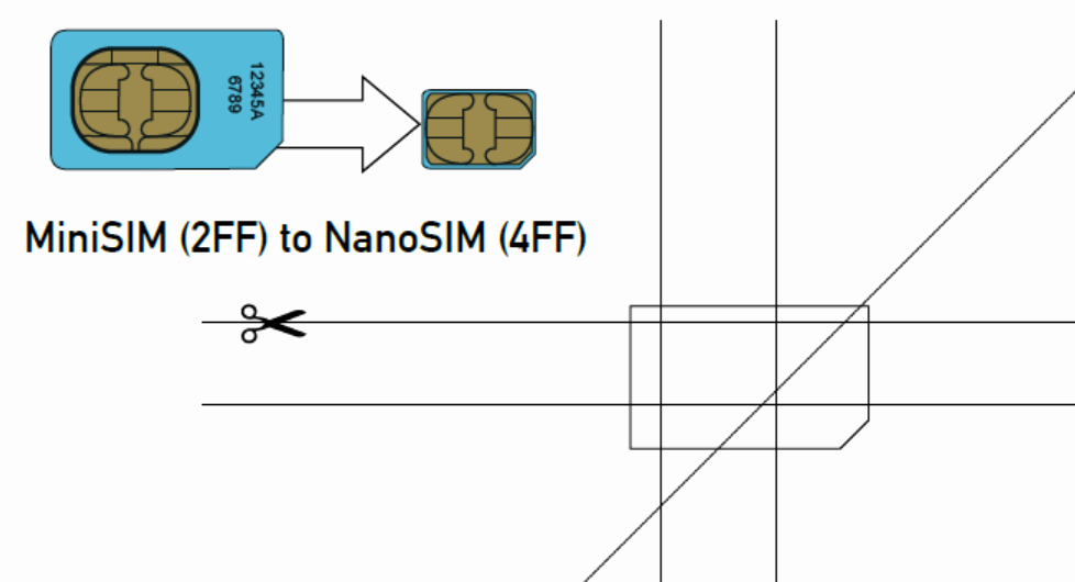 Sim Card Cutting Template Unique How to Convert Sim to Nano Sim Card for iPhone 5 Nano Sim