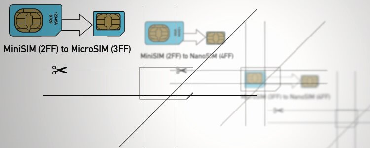 Sim Card Cutting Template Unique Resize Your Phone Sim Card Free Printable Cutting Guide Pdf