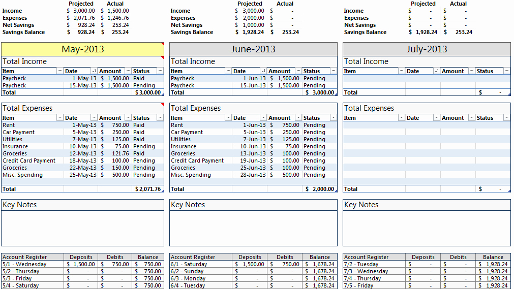 Simple Budget Template Excel Beautiful Simple Bud forecast Template Excel