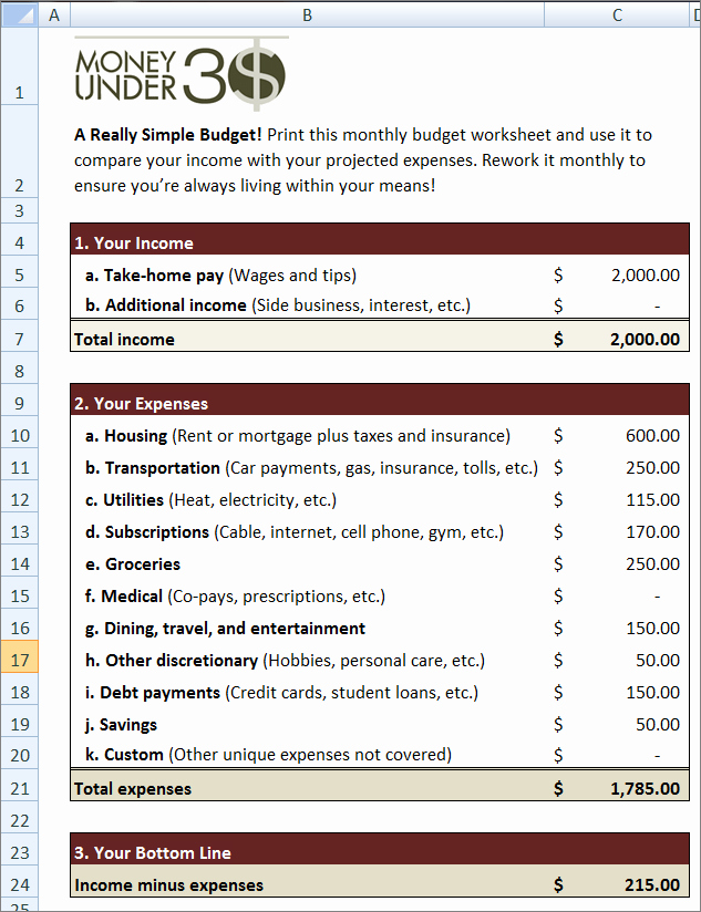 Simple Budget Template Excel New Simple Bud Worksheet Money Under 30