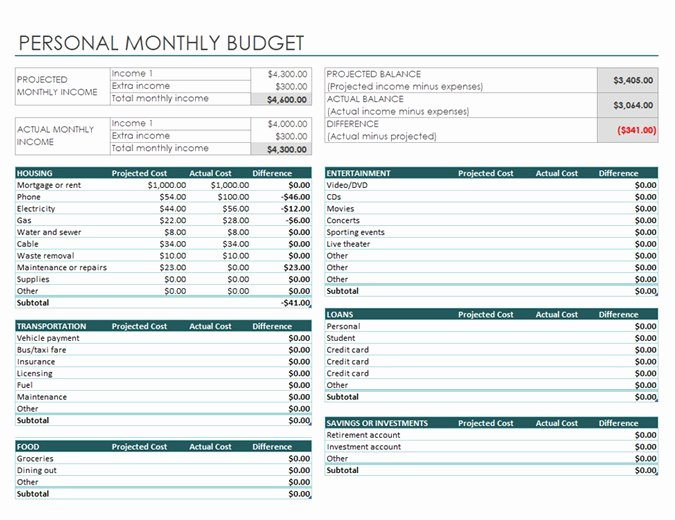 Simple Budget Template Excel Unique Personal Monthly Bud