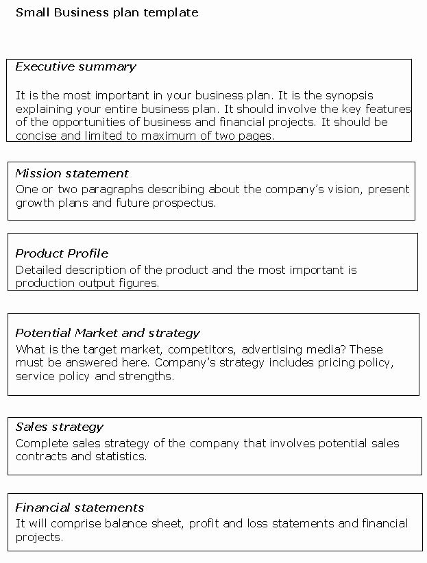 Simple Business Plan Outline Luxury Simple Small Business Plan Samples Google Search