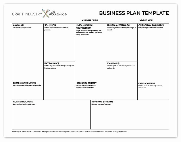 Simple Business Plan Outline New Quick and Easy Business Plan Template Craft Industry