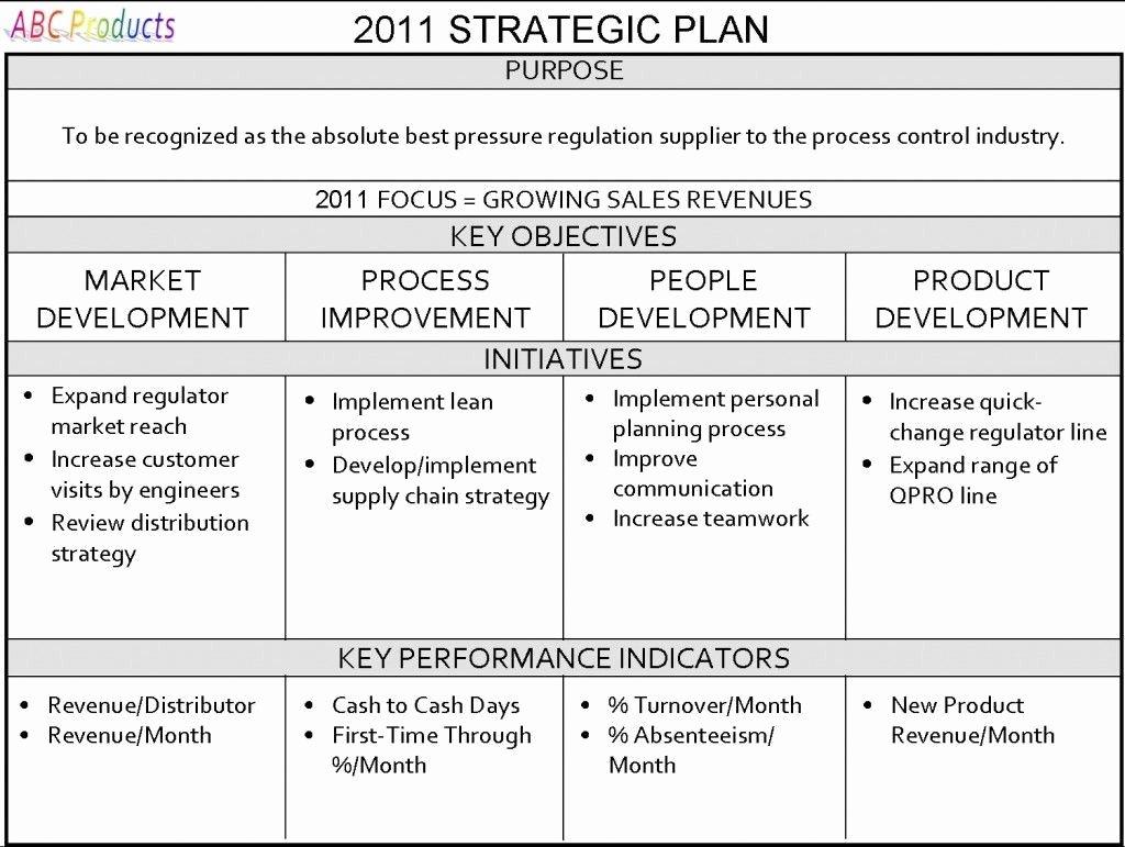 Simple Business Plan Outline Unique E Page Strategic Plan Strategic Planning for Your