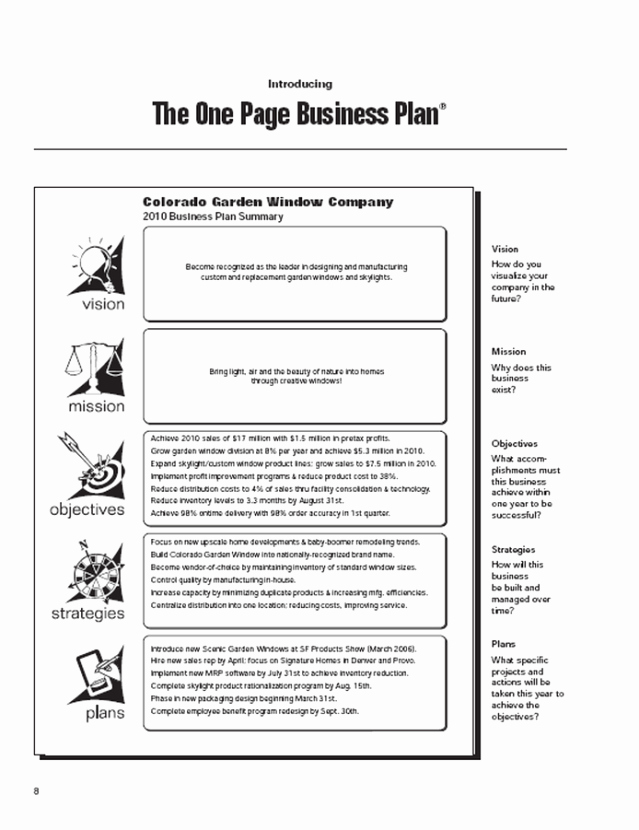 Simple Business Plan Outline Unique Step by Step Outline for Writing A Business Plan