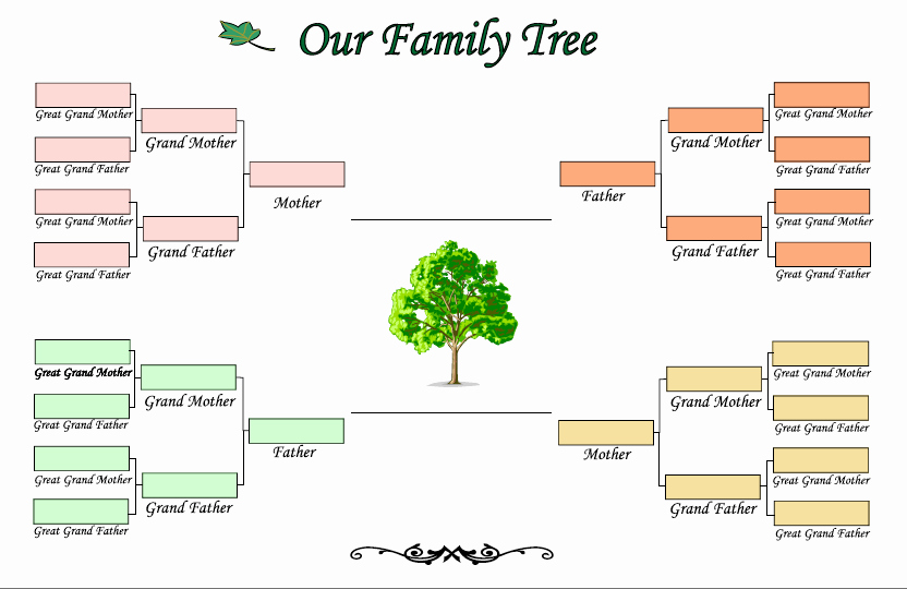 Simple Family Tree Template Beautiful Family Tree Template 5 Generations Free software Free