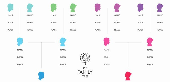 Simple Family Tree Template Best Of Family Tree Template Paperzip