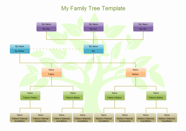 Simple Family Tree Template Elegant Family Tree Templates Free How to Use Family Tree Templates