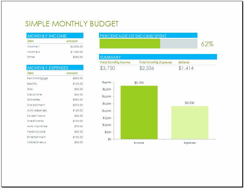 Simple Weekly Budget Template Beautiful Monthly Bud Template with Percentage