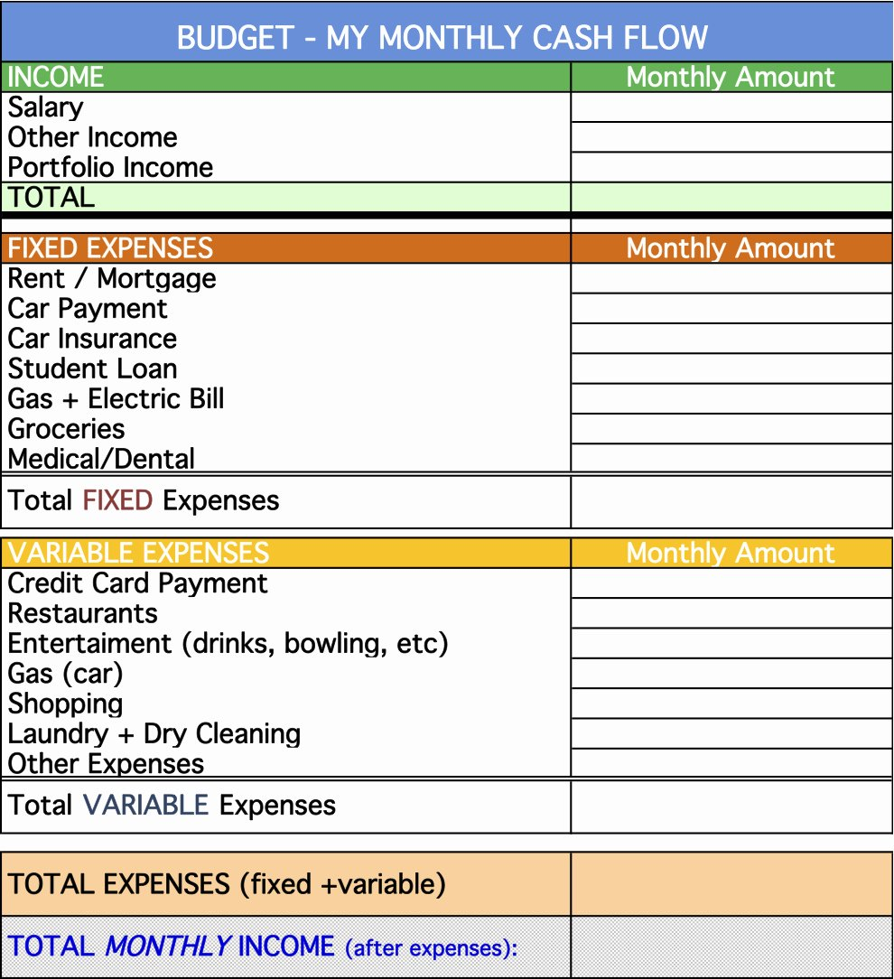 Simple Weekly Budget Template Unique New form Budget Worksheet