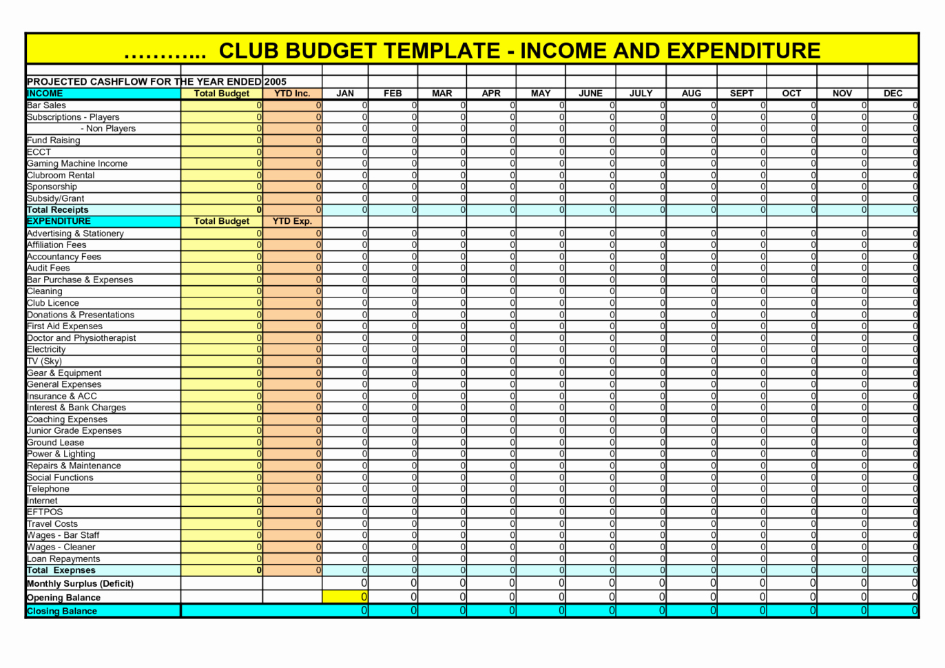 Small Business Budget Template Awesome Business Bud Spreadsheet Free Download Business