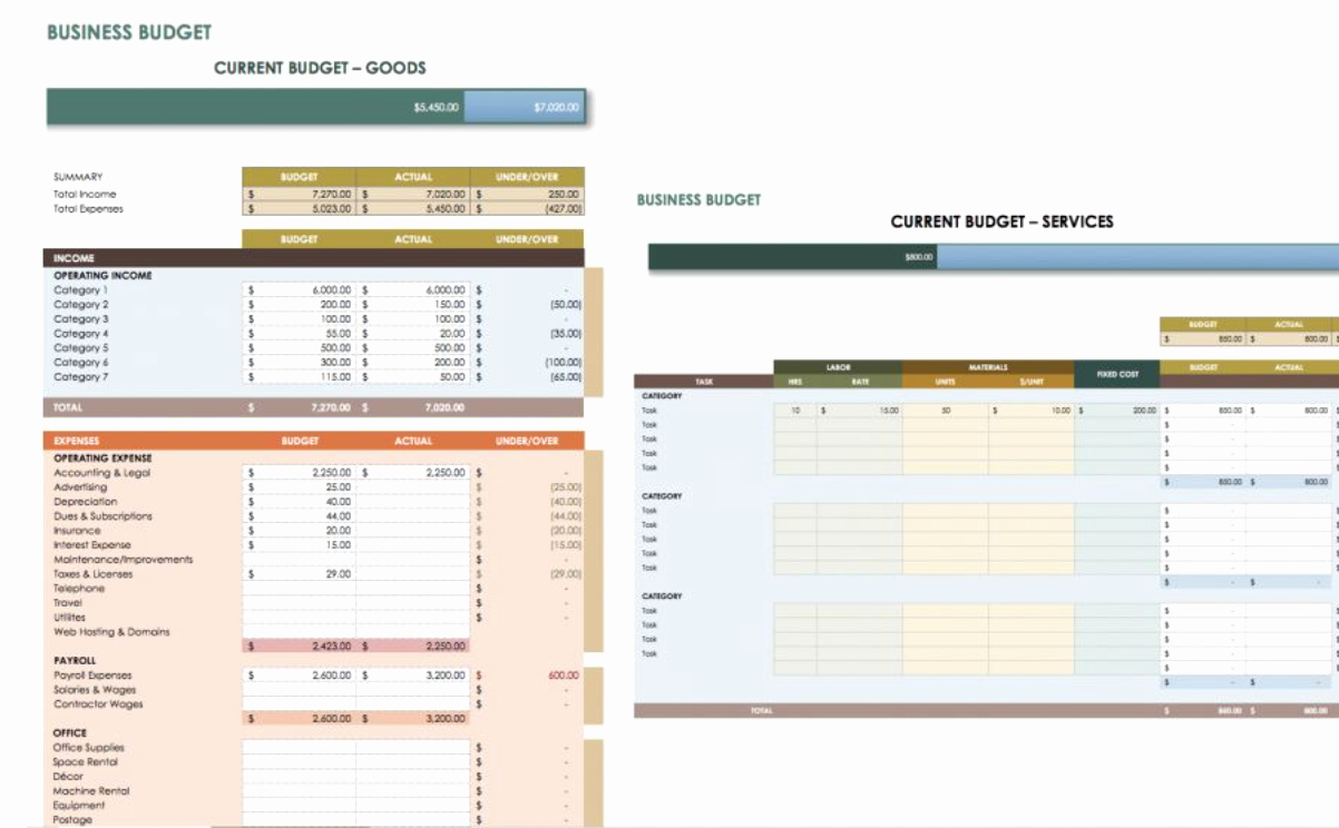 Small Business Budget Template Elegant 7 Free Small Business Bud Templates