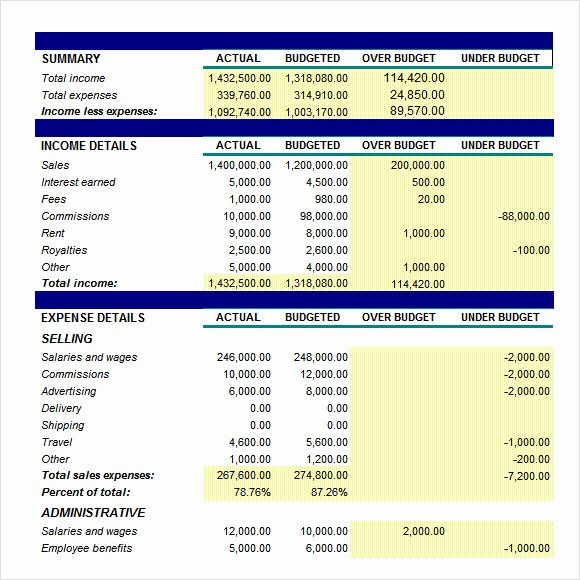 Small Business Budget Template Luxury 10 Sample Small Business Bud Word Pdf Excel