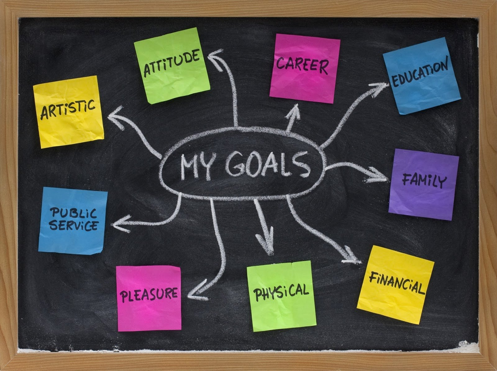 Smart Goals Examples for Work Beautiful Sunnah Smart Goals for 2013 Short and Long Term Goal