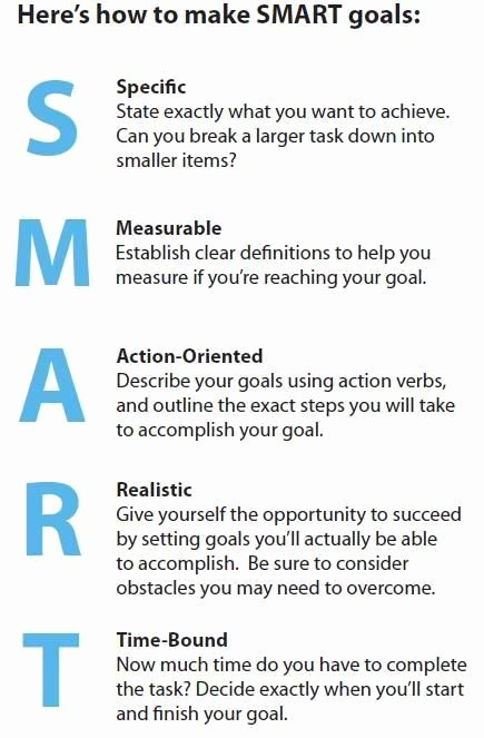 Smart Goals Examples for Work Inspirational Image Result for Examples Of Smart Goals for College