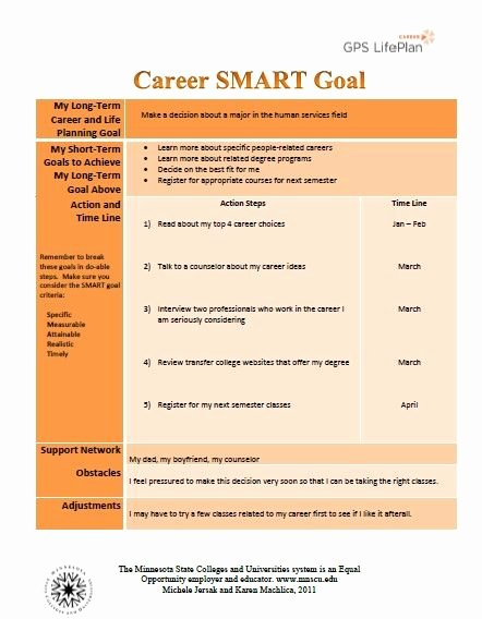 Smart Goals Examples for Work New Smart Goal Career Tracker Career Advice Pinterest