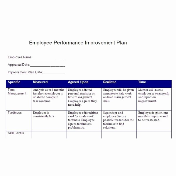 Smart Goals Examples for Work Unique Create A Performance Improvement Plan Based On Smart Goals