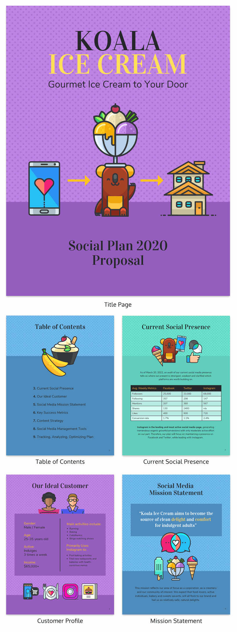 Social Media Proposal Template Inspirational social Media Plan Proposal Template Template Venngage