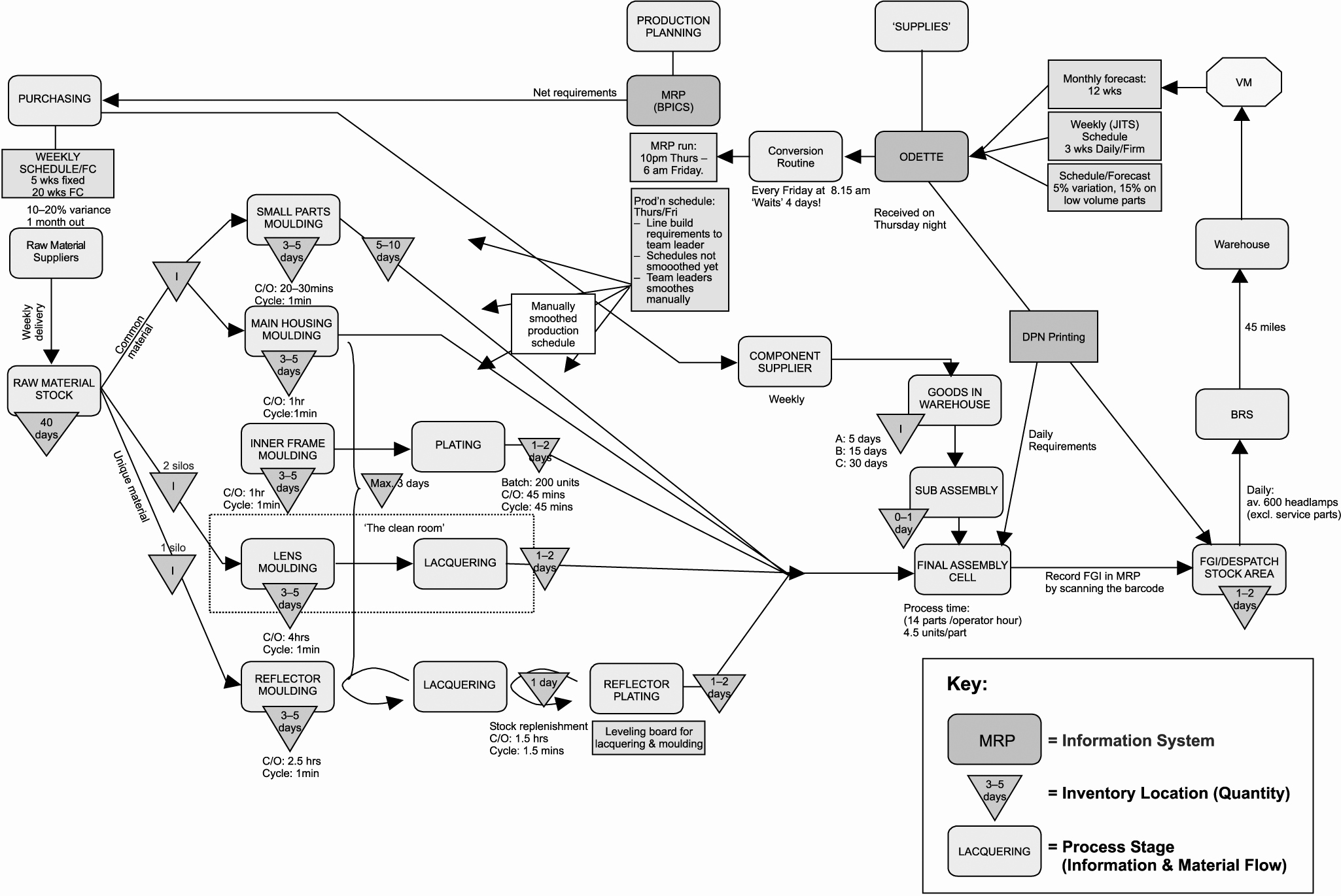 Standard Operating Procedure Example Beautiful Standard Operating Procedure