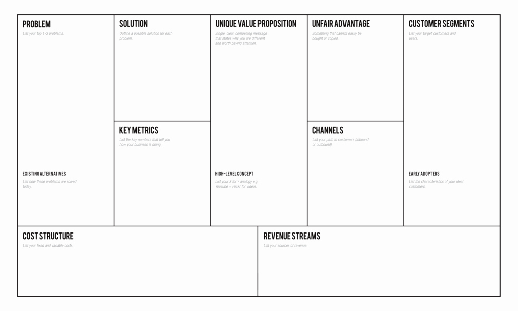 Startup Business Plan Template Pdf Lovely How to Pile A Lean Canvas the Business Plan In One