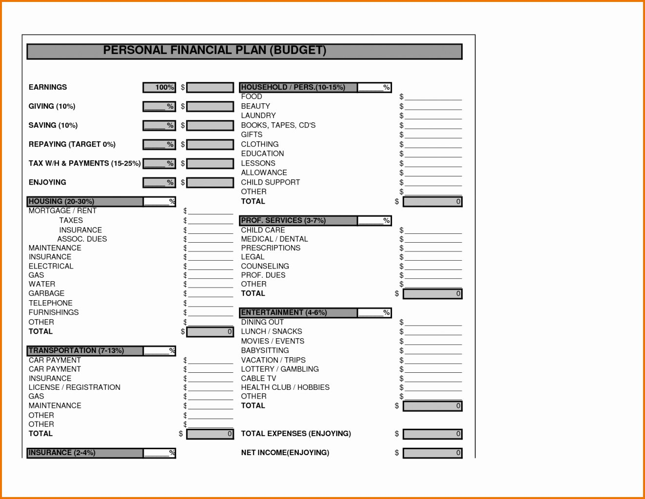 Startup Business Plan Template Pdf Unique Startup Financial Plan Template Excel for Business Pdf