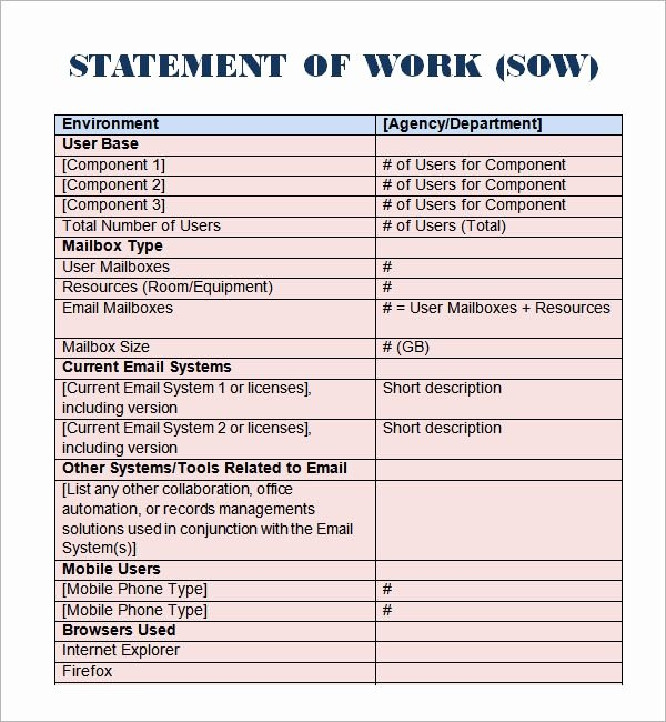 Statement Of Work Sample Awesome Free 13 Statement Of Work Templates In Google Docs