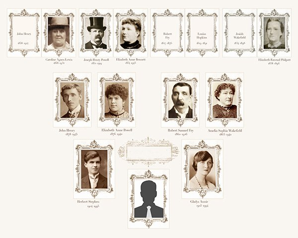 Template for Family Tree Inspirational Take Out Family Tree Shop Tutorial and Free