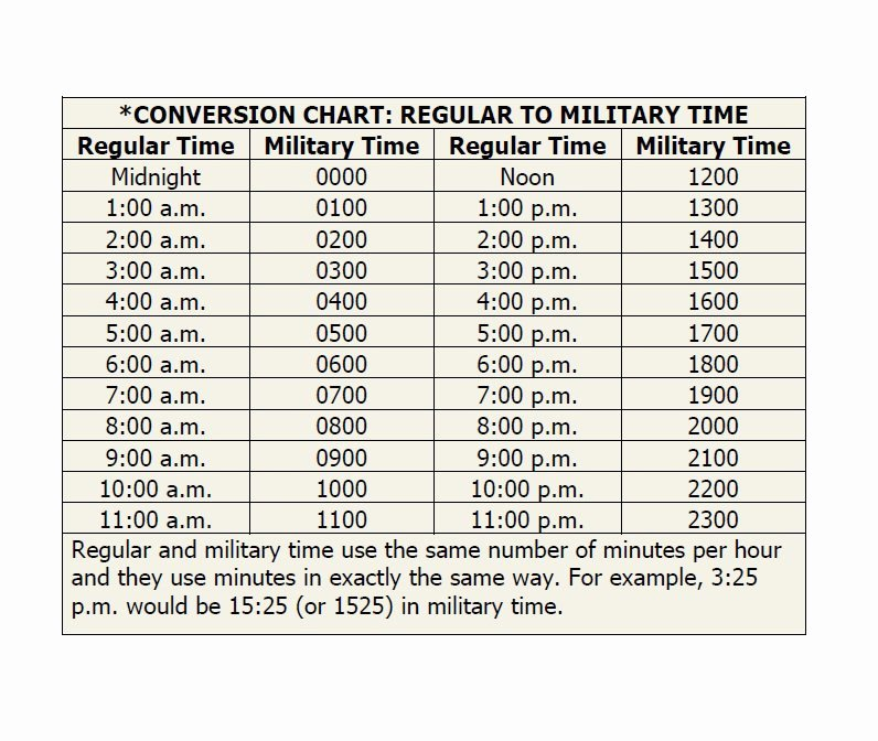 Time Clock Conversion Chart Beautiful 30 Printable Military Time Charts Template Lab