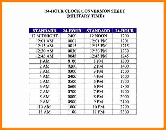 Time Clock Conversion Chart Beautiful 6 Payroll Time Conversion Chart
