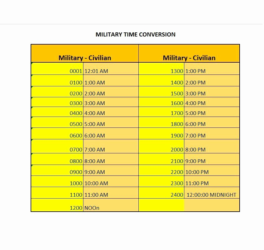 Time Clock Conversion Chart Best Of 30 Printable Military Time Charts Template Lab