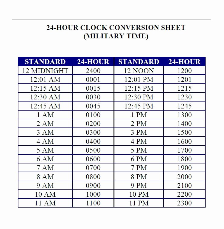 Time Clock Conversion Chart Inspirational 30 Printable Military Time Charts Template Lab