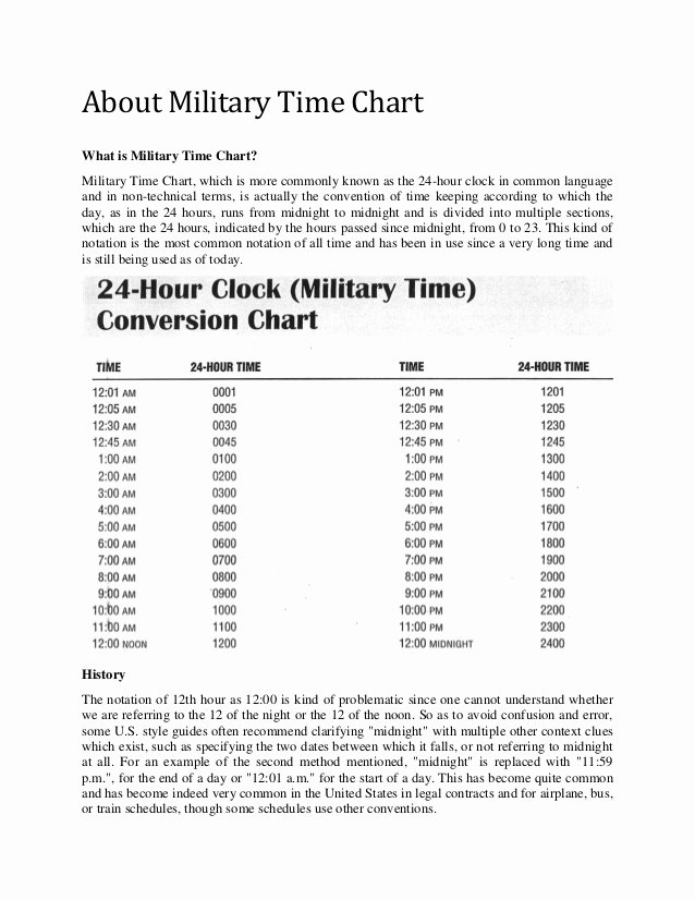 Time Clock Conversion Chart Inspirational Military Time Chart Overview