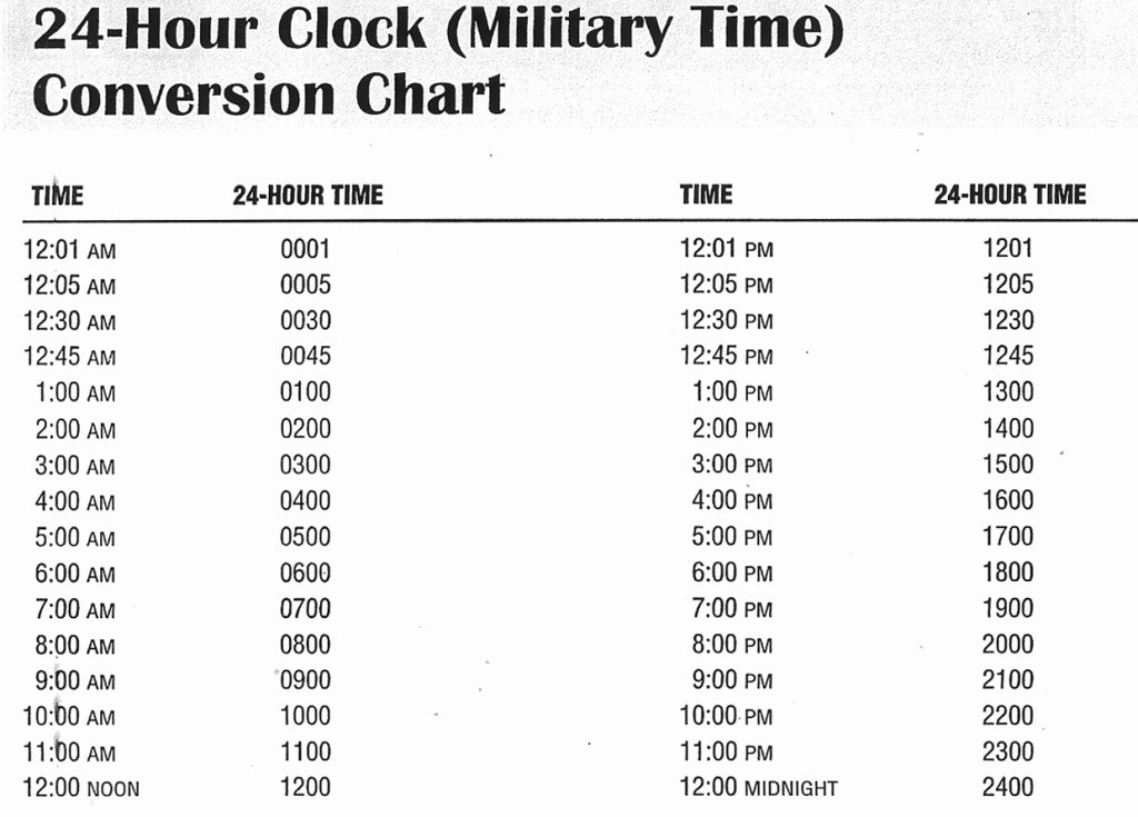 Time Clock Conversion Chart New Easy Military Time Chart 1024×735 – Army Time Converter