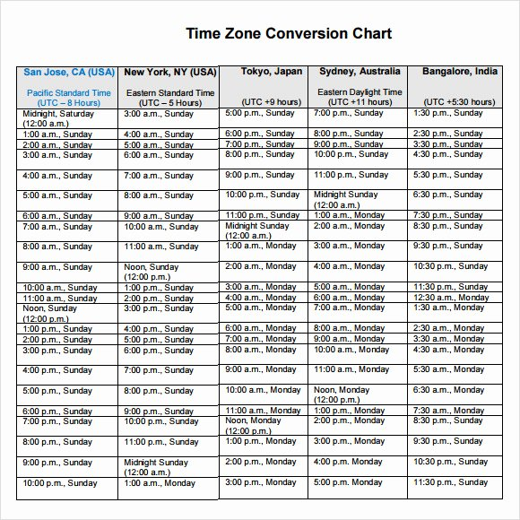 Time Clock Conversion Chart New Sample Time Conversion Chart 8 Documents In Pdf