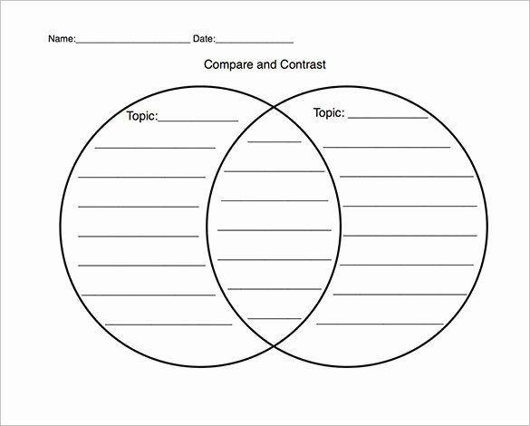 Venn Diagram Template Word Awesome 10 Free Venn Diagram Templates – Free Sample Example