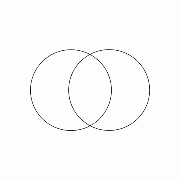 Venn Diagram Template Word Best Of How to Find and Create Blank Venn Diagrams In Microsoft