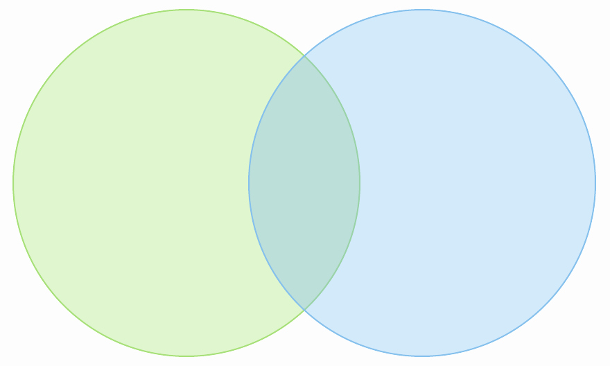 Venn Diagram Template Word Luxury How to Make A Venn Diagram In Word