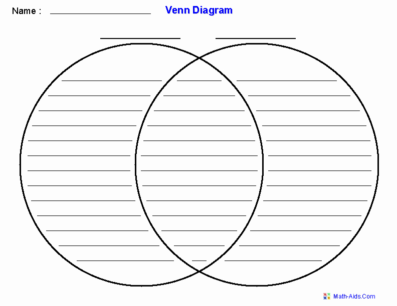 Venn Diagram Template Word Luxury Venn Diagram Worksheets