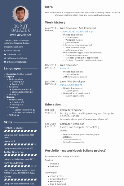 Web Developer Resume Template Inspirational Web Developer Self Employed Resume Example