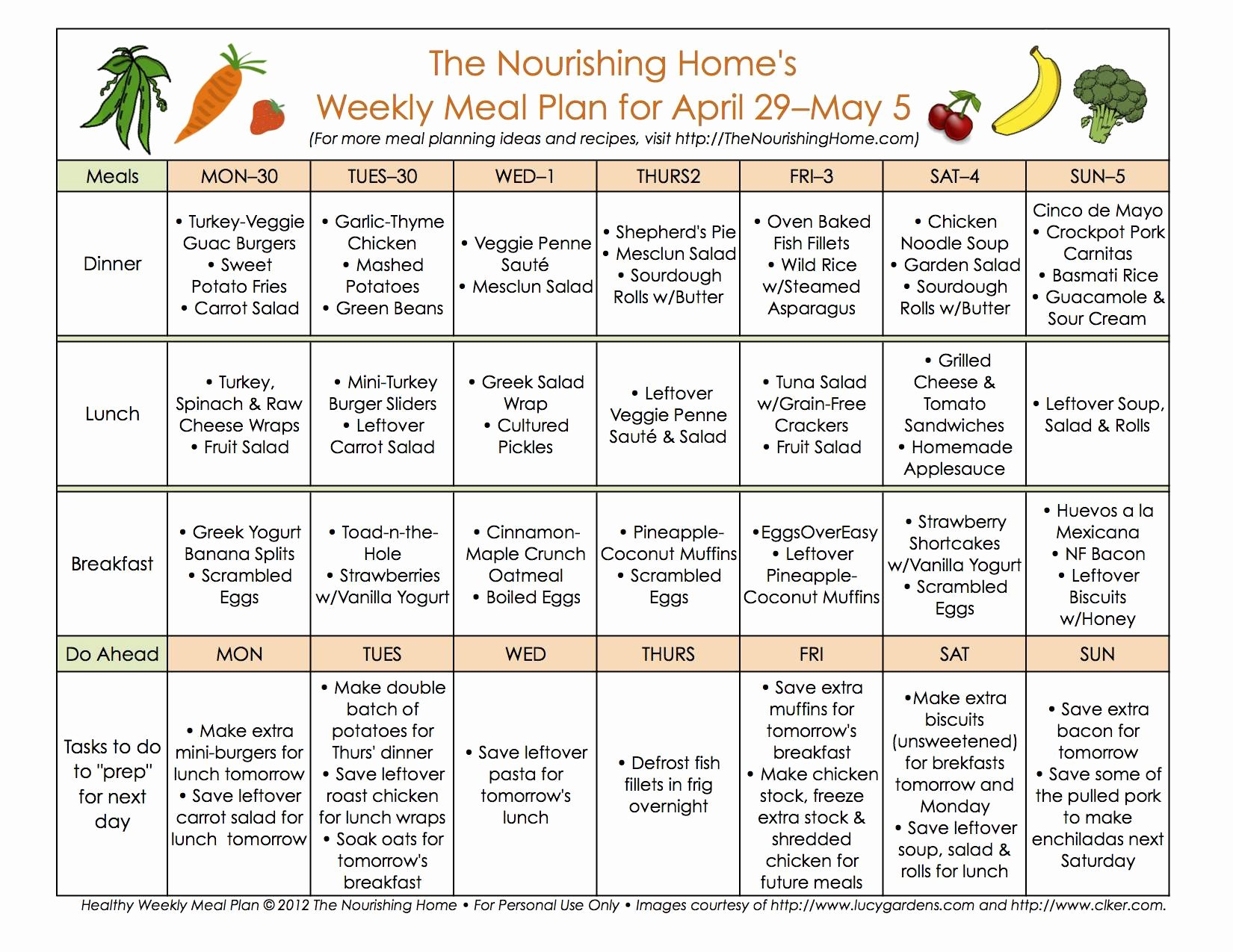 Weekly Meal Planning Template Elegant Meal Plan Monday April 29 – May 12 the Nourishing Home