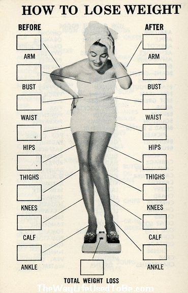 Weight Loss Measurement Chart Best Of 25 Best Ideas About Weight Charts On Pinterest