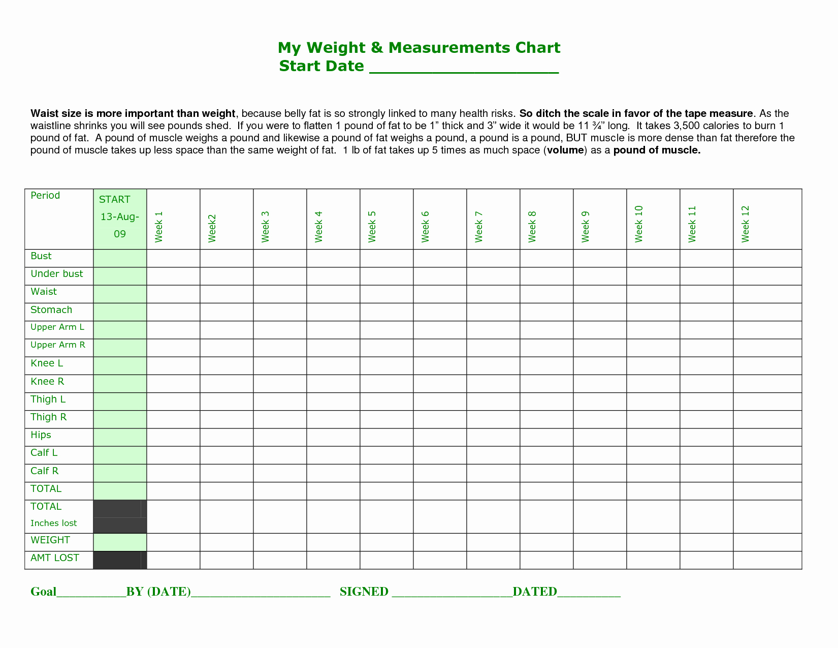Weight Loss Measurement Chart Elegant Printable Body Measurement Chart Weight Loss