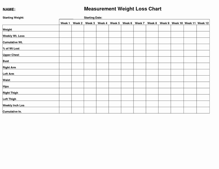 Weight Loss Measurement Chart Fresh Female Weight Measurement Body Silhouette Outline