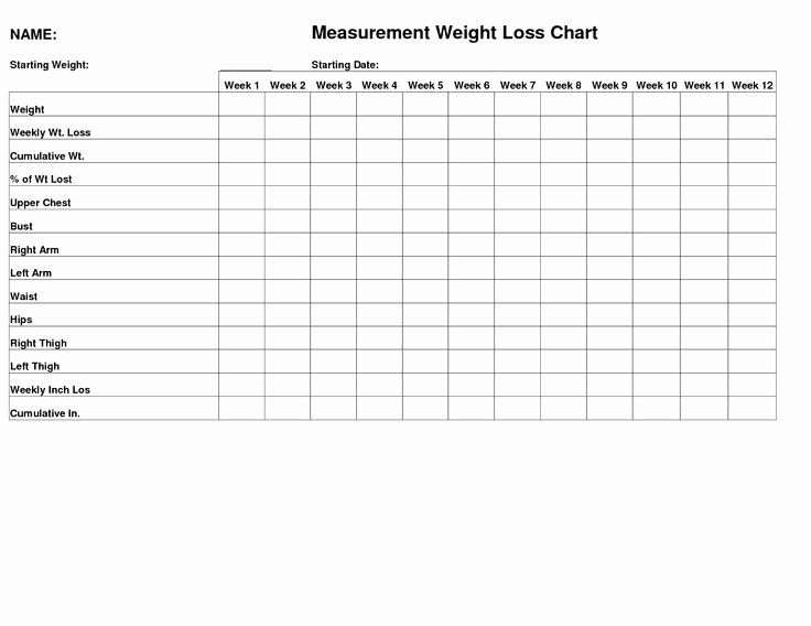 Weight Loss Measurement Chart Inspirational Blog Archives Dualinter
