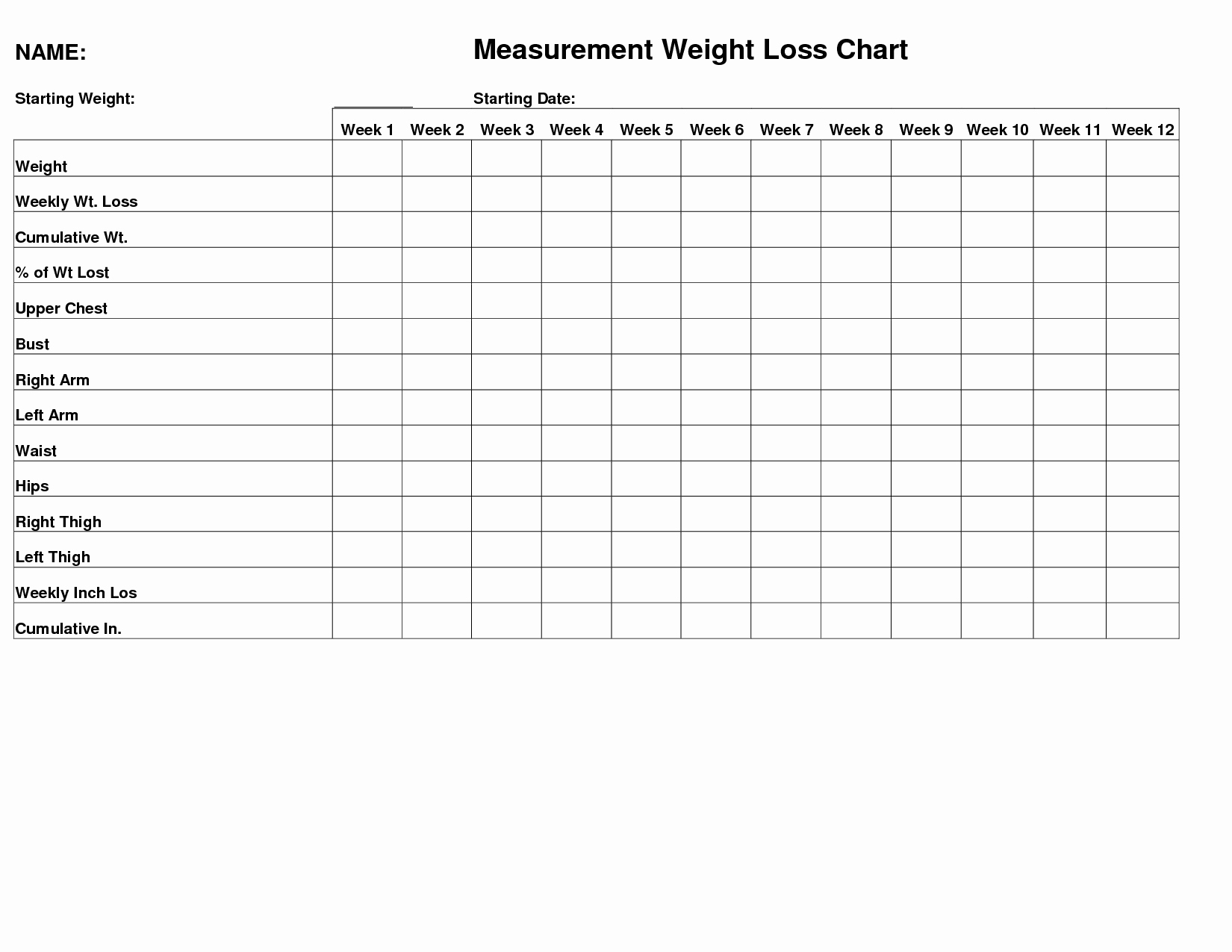 Weight Loss Measurement Chart Lovely Weight Measurement Chart Google Search