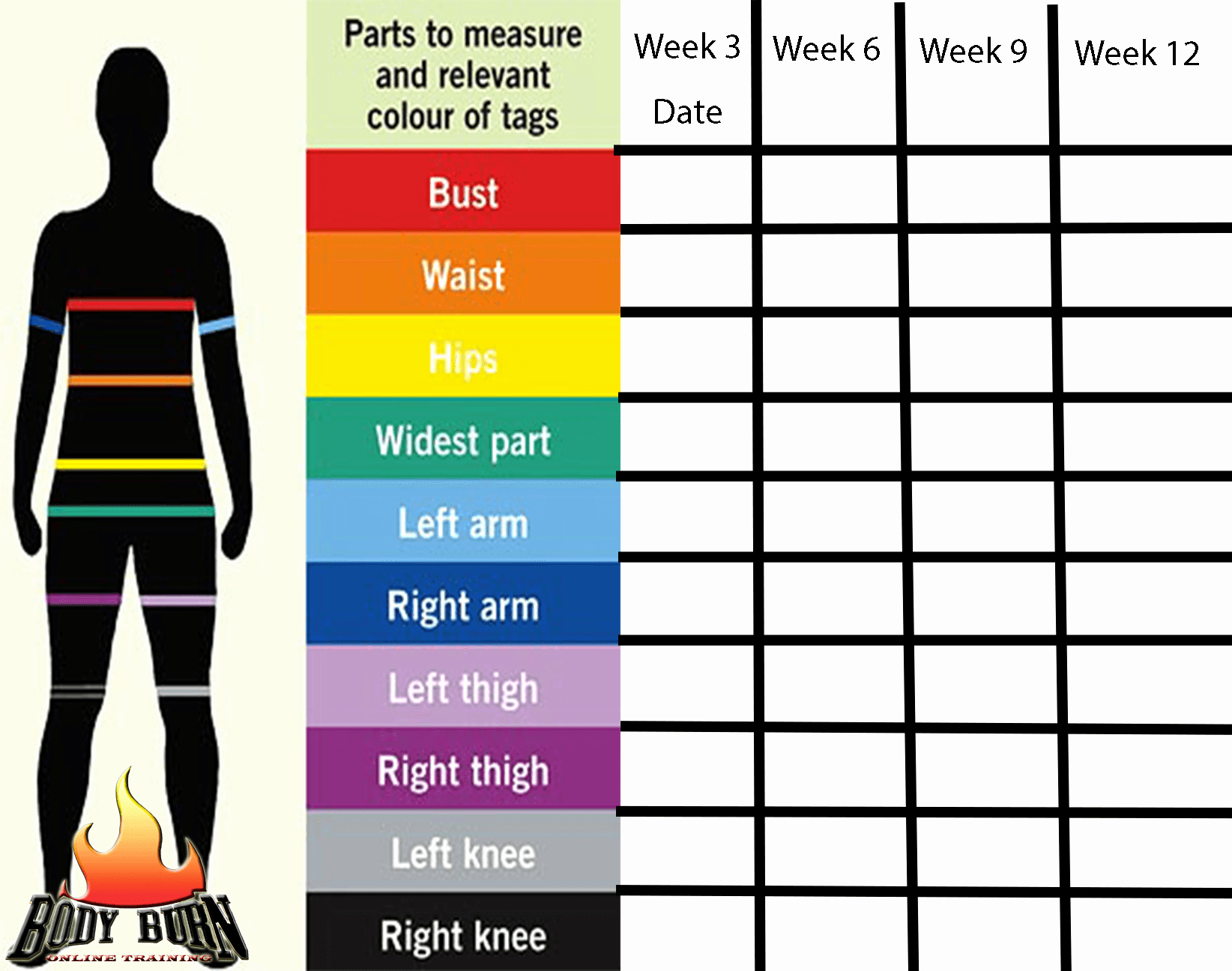 Weight Loss Measurement Chart Luxury Starting F the Right Way How Do You Measure Up Fit