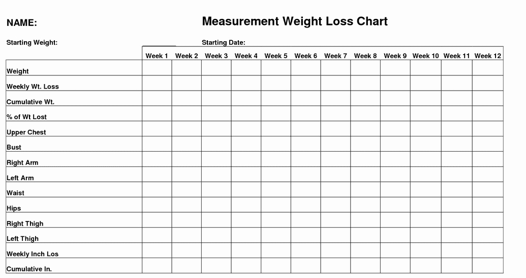Weight Loss Measurement Chart Luxury the New Year S Weight Loss Goal with Visual Management