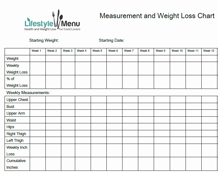 Weight Loss Measurement Chart Luxury Weight Loss Measurement Chart
